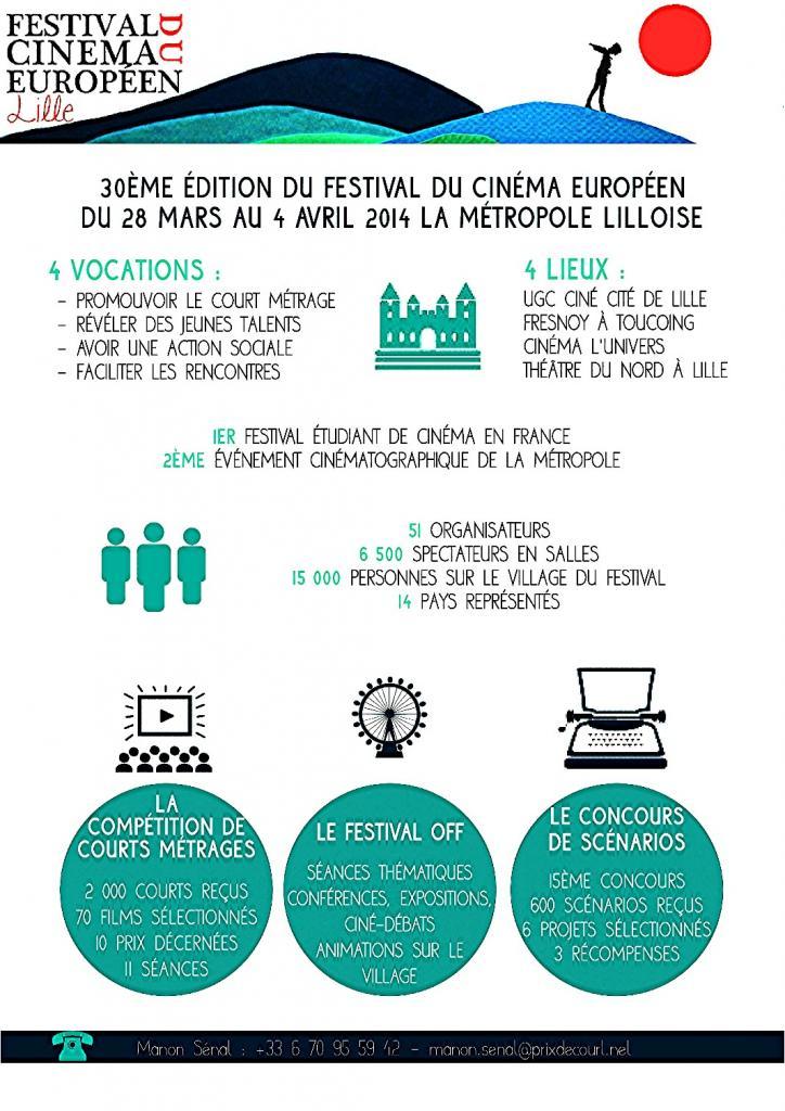Festival du Cinéma européen